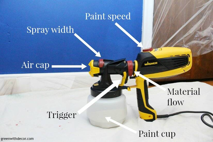 Use a FLEXIO paint sprayer to paint walls even faster! This is so smart, and that pre-taped masking film stops paint from getting everywhere. This diagram is so helpful for understanding all of the controls on the Wagner FLEXIO sprayer!