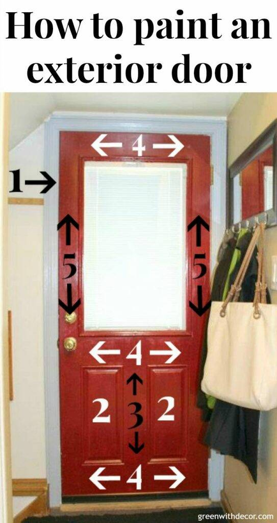 "Red door with painting diagram and text overlay, ""How to paint an exterior door"""